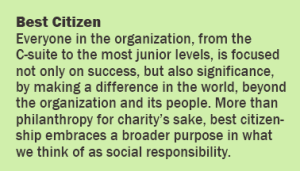 Definition_BestCitizen