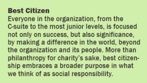 Definition_BestCitizen